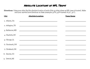 Absolute Location of NFL Teams