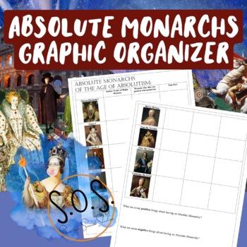 Absolute Monarchs Graphic Organizer