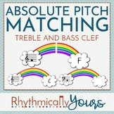 Absolute Note Rainbow Matching