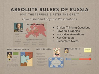 Absolute Rulers of Russia Power Point and Keynote Presentations