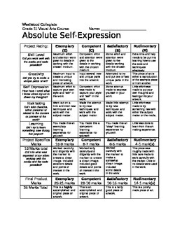 Absolute Self Expression Marking Sheet