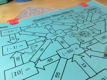 Absolute Value Maze Game Activity