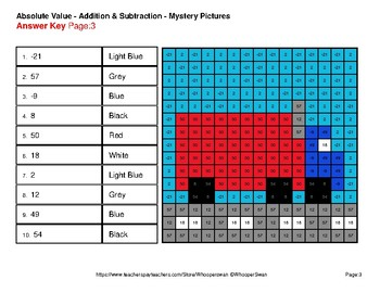 Absolute Value (Addition & Subtraction) Color-By-Number Mystery Pictures