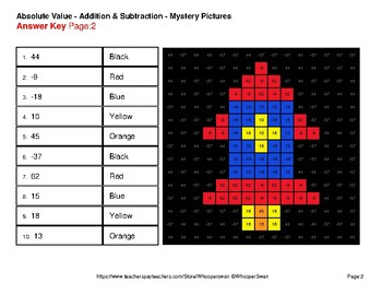 Absolute Value - Addition & Subtraction - Color-By-Number Mystery Pictures
