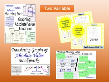 Absolute Value Bundle~9 Activities~Differentiation~Equations~Wall That Teach