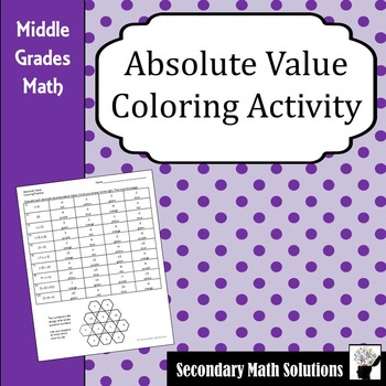 Absolute Value Coloring Activity (6.2B)