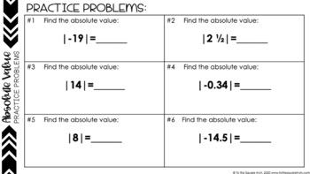 Absolute Value Digital Interactive Math Notebook