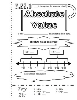Absolute Value Doodle Notes