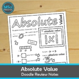 Absolute Value Doodle Sheet Coloring Notes Algebra Math