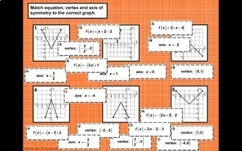 Absolute Value Equations Card Sort Digital Activity