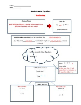 Absolute Value Equations Guided Notes Intro