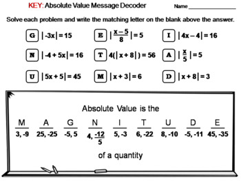 Absolute Value Equations: Math Message Decoder