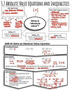Absolute Value Equations NOTES INB