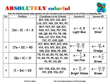 Absolute Value Equations Solving Equations Activity Fun Engaging