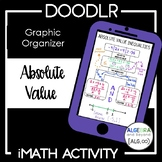 Absolute Value Equations and Inequalities - Doodlr