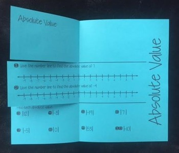 Absolute Value (Foldable)