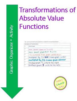 Absolute Value Function TRANSFORMATIONS Worksheet Activity