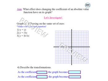 Absolute Value Functions Changing Coefficient