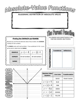 Absolute-Value Functions Graphic Organizer