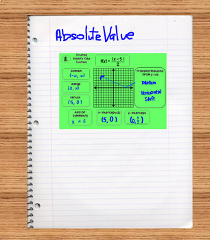 Absolute Value Functions Graphing and Properties Organizer Task Cards Stations