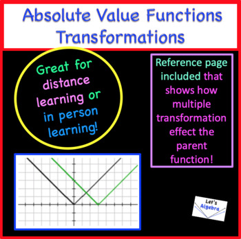 Fun Transformations Of Parent Functions Activity Teaching Resources