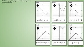 Absolute Value Functions - Matching - Graphs & Equations - GOOGLE Slides