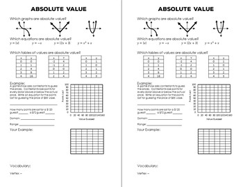 Absolute Value Functions Quick Review Assessment