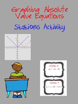 Absolute Value Functions and Their Graphs (Stations Activity)