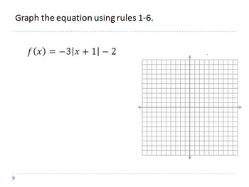 Absolute Value Functions and Transformations