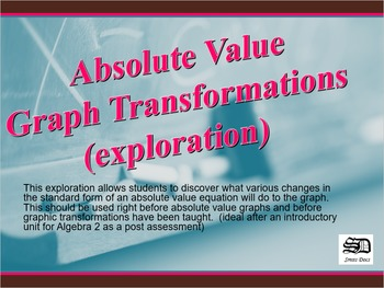 Absolute Value Graph Transformations (exploration) by Smits Docs