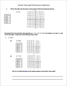 Absolute Value Graph Transformations (exploration)