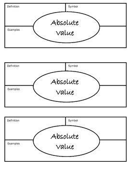 Absolute Value Graphic Organizer