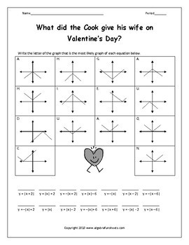 Graphing Absolute Value Equations (Transformations) Worksheet | TpT