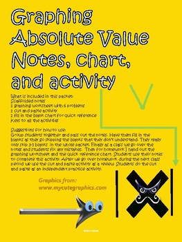 Absolute Value Graphing and Translation