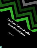 Absolute Value Graphs Transformations
