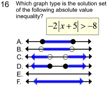 Absolute Value Inequalities 3 Lessons, 5 Assignments  for Power Point