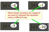 Absolute Value Inequalities 3 Lessons, 6 Assignments  for Power Point
