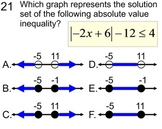 Absolute Value Inequalities 3 Lessons, 6 Assignments  for SMART Notebook