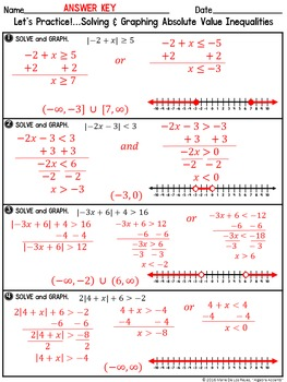 Absolute Value Inequalities Student Notes and Practice