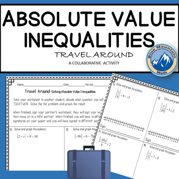 Absolute Value Inequalities Travel Around