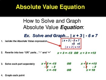 Absolute Value Inequalities and Equations