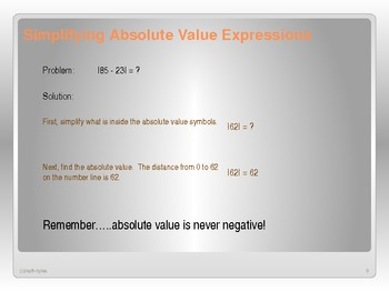 Absolute Value Introduction Lesson