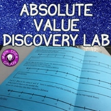 Absolute Value Lesson-Discovery Lab