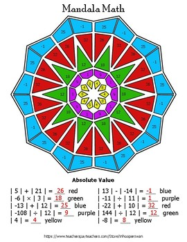 Absolute Value Mandala Math Color by Number