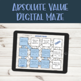 Absolute Value Maze - Digital Distance Learning Activity