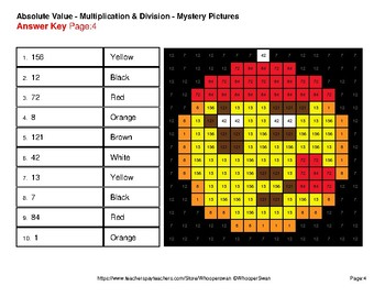 Absolute Value: Mult & Div - Christmas EMOJI Color-By-Number Mystery Pictures