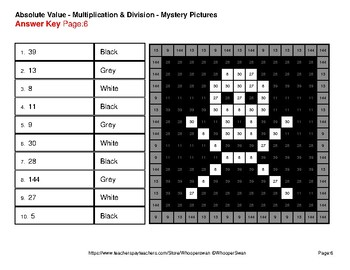 Absolute Value - Multiplication & Division - Color-By-Number Mystery Pictures