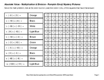 Absolute Value: Multiplication & Division -  PUMPKIN EMOJI Mystery Pictures