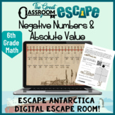 Absolute Value & Negative Numbers Digital Escape Room 6th