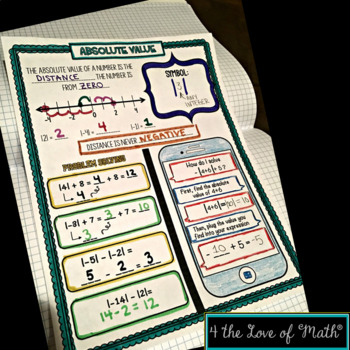 Absolute Value No Prep Note Page